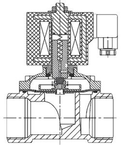 AR-2W21-12-GBV S51H ~220   Клапан электромагнитный (соленоидный) нормально закрытый