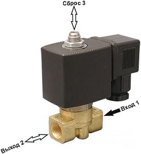 AR-YCG31-162-GBV S91H ~220 | Клапан электромагнитный (соленоидный) трехходовой